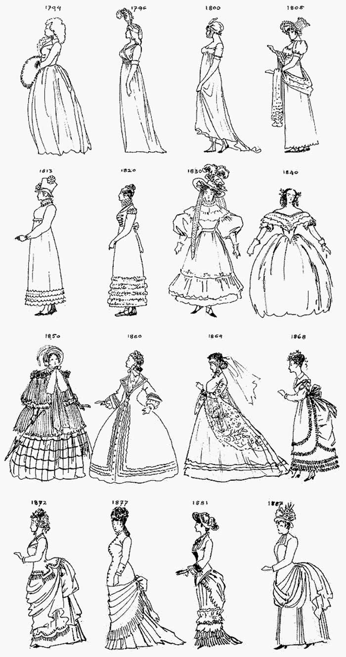 The 10 Dresses That Have Made Fashion History (Part II)